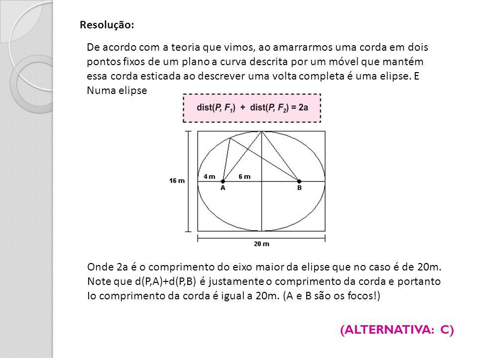 Resolução: De acordo com a teoria que vimos, ao amarrarmos uma corda em dois pontos fixos de um plano a curva descrita por um móvel que mantém essa co