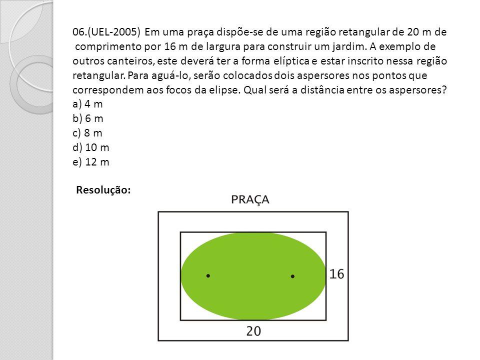 06.(UEL-2005) Em uma praça dispõe-se de uma região retangular de 20 m de comprimento por 16 m de largura para construir um jardim. A exemplo de outros