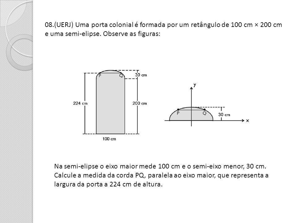 08.(UERJ) Uma porta colonial é formada por um retângulo de 100 cm × 200 cm e uma semi-elipse. Observe as figuras: Na semi-elipse o eixo maior mede 100