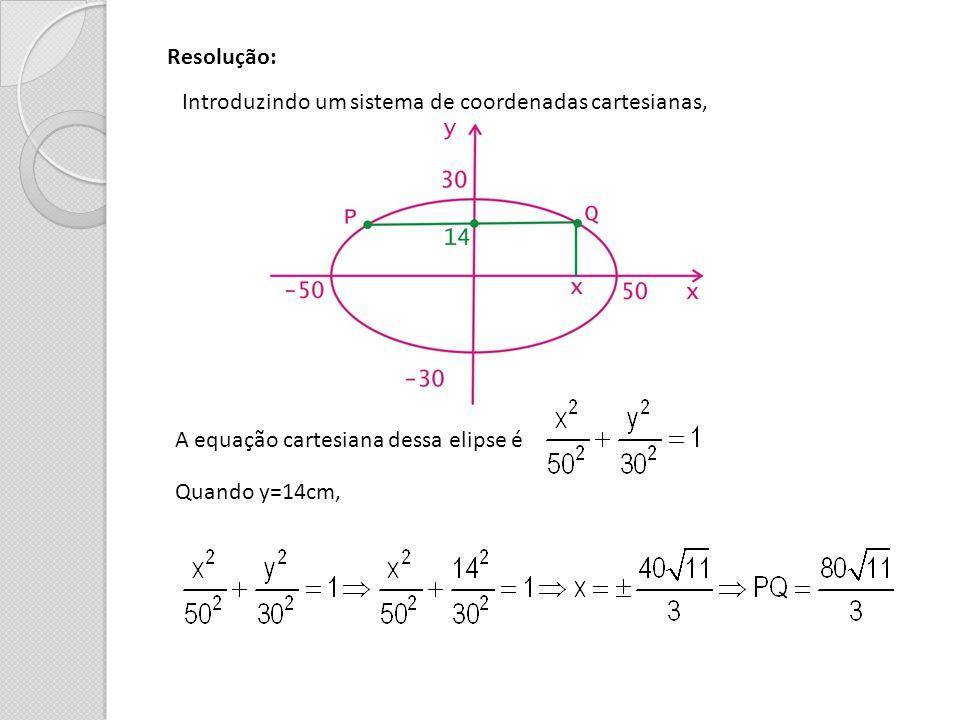 Resolução: Introduzindo um sistema de coordenadas cartesianas, A equação cartesiana dessa elipse é Quando y=14cm,