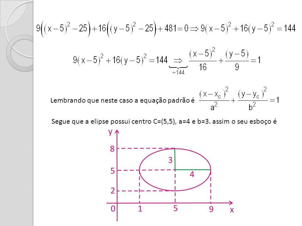 Lembrando que neste caso a equação padrão é Segue que a elipse possui centro C=(5,5), a=4 e b=3. assim o seu esboço é