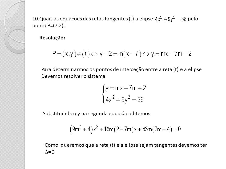 10.Quais as equações das retas tangentes (t) a elipse pelo ponto P=(7,2). Resolução: Para determinarmos os pontos de interseção entre a reta (t) e a e