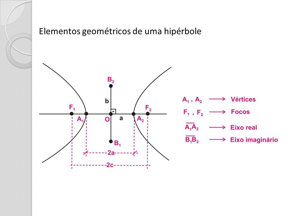 Elementos geométricos de uma hipérbole