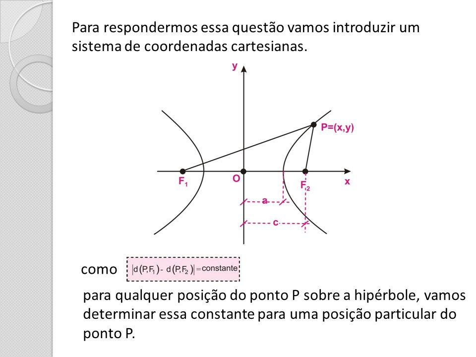Para respondermos essa questão vamos introduzir um sistema de coordenadas cartesianas. como para qualquer posição do ponto P sobre a hipérbole, vamos