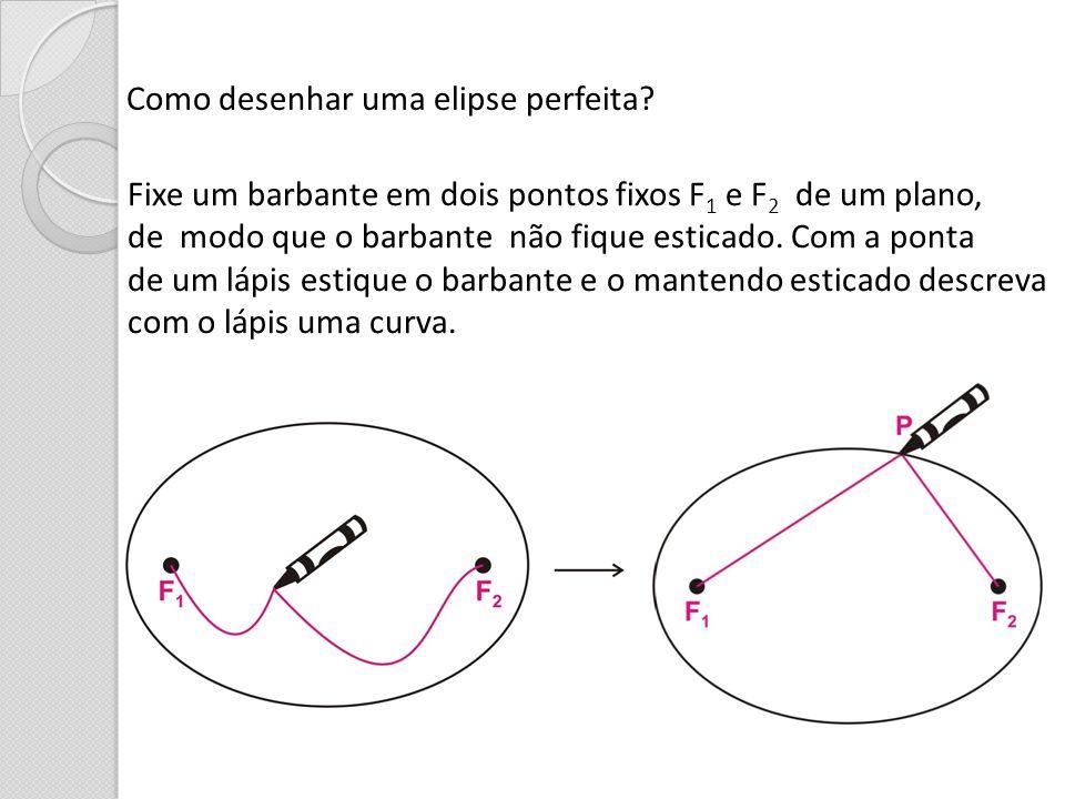 Como desenhar uma elipse perfeita? Fixe um barbante em dois pontos fixos F 1 e F 2 de um plano, de modo que o barbante não fique esticado. Com a ponta