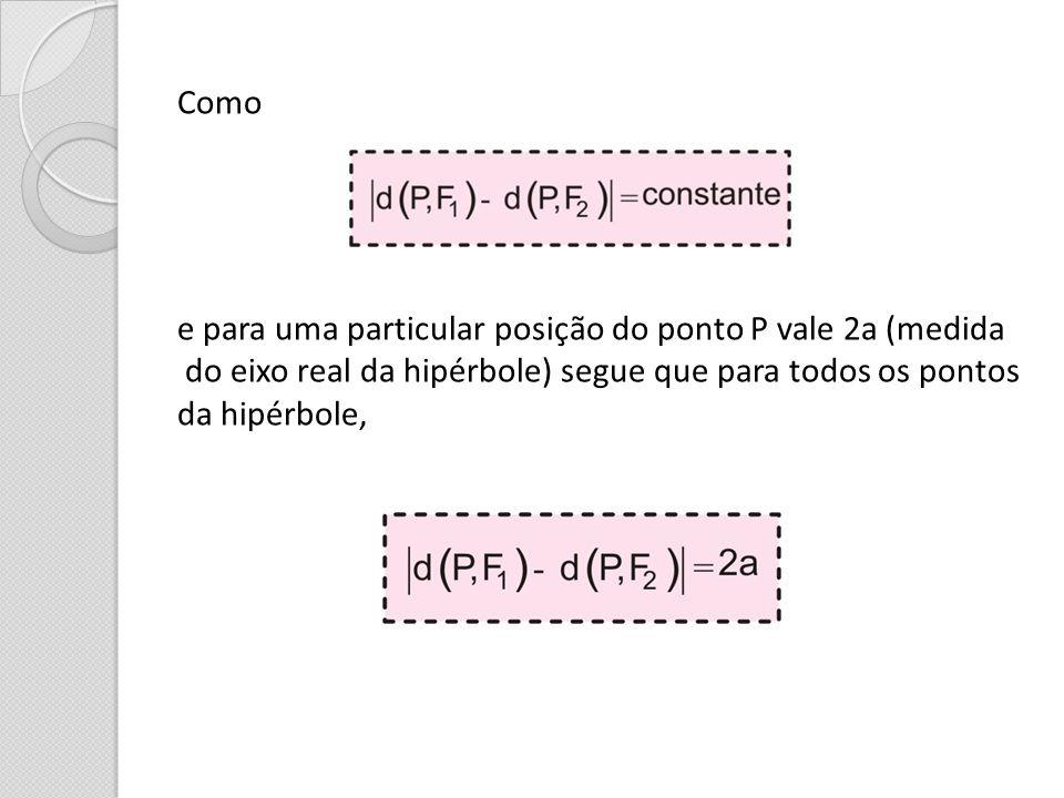 Como e para uma particular posição do ponto P vale 2a (medida do eixo real da hipérbole) segue que para todos os pontos da hipérbole,
