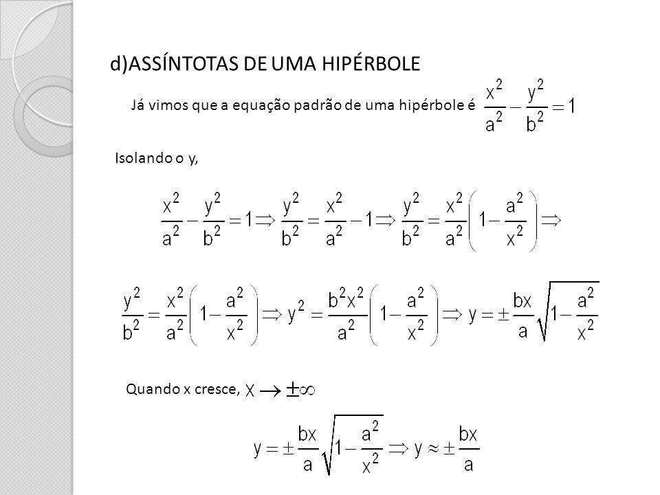 d)ASSÍNTOTAS DE UMA HIPÉRBOLE Já vimos que a equação padrão de uma hipérbole é Isolando o y, Quando x cresce,