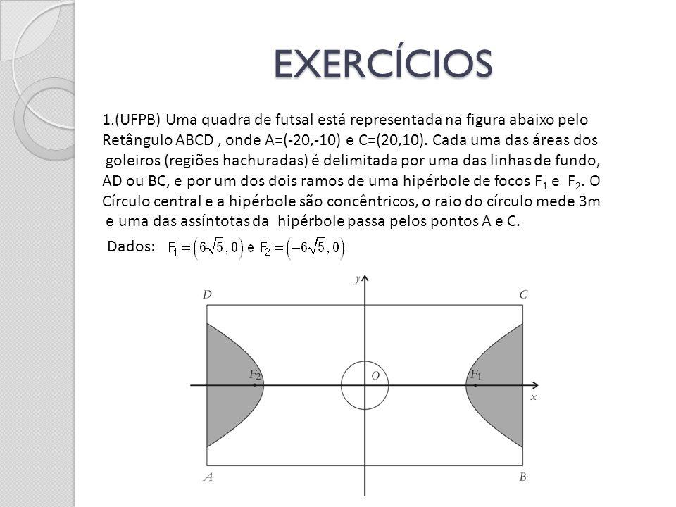 EXERCÍCIOS 1.(UFPB) Uma quadra de futsal está representada na figura abaixo pelo Retângulo ABCD, onde A=(-20,-10) e C=(20,10). Cada uma das áreas dos