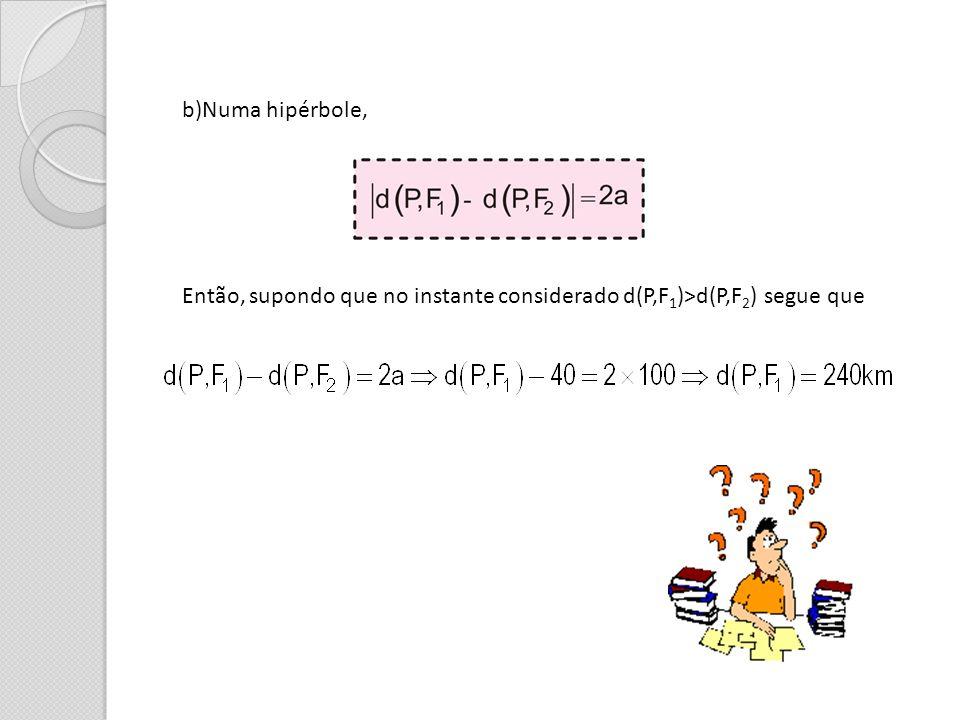 b)Numa hipérbole, Então, supondo que no instante considerado d(P,F 1 )>d(P,F 2 ) segue que