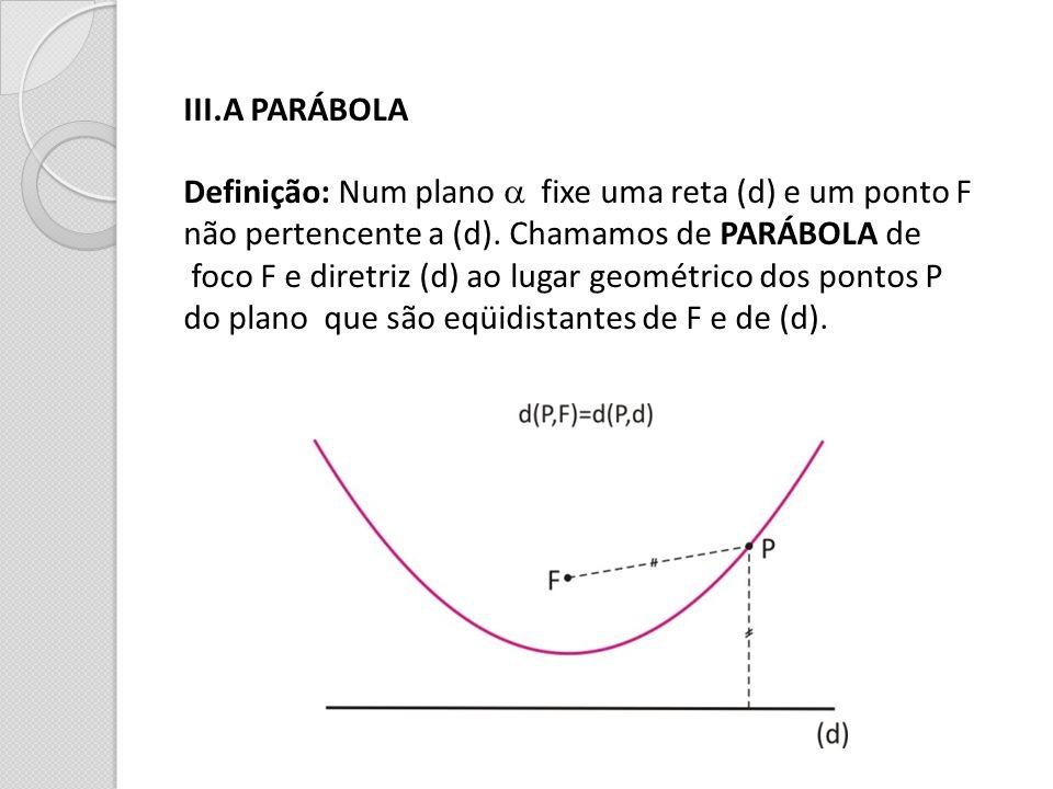 III.A PARÁBOLA Definição: Num plano fixe uma reta (d) e um ponto F não pertencente a (d). Chamamos de PARÁBOLA de foco F e diretriz (d) ao lugar geomé
