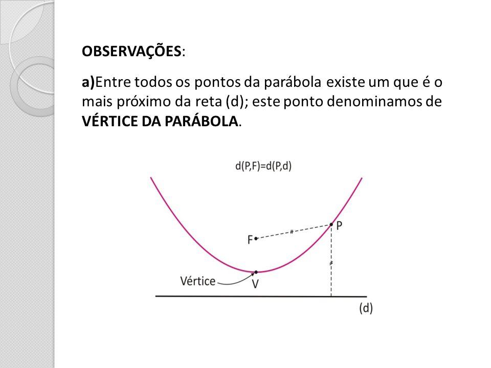 OBSERVAÇÕES: a)Entre todos os pontos da parábola existe um que é o mais próximo da reta (d); este ponto denominamos de VÉRTICE DA PARÁBOLA.