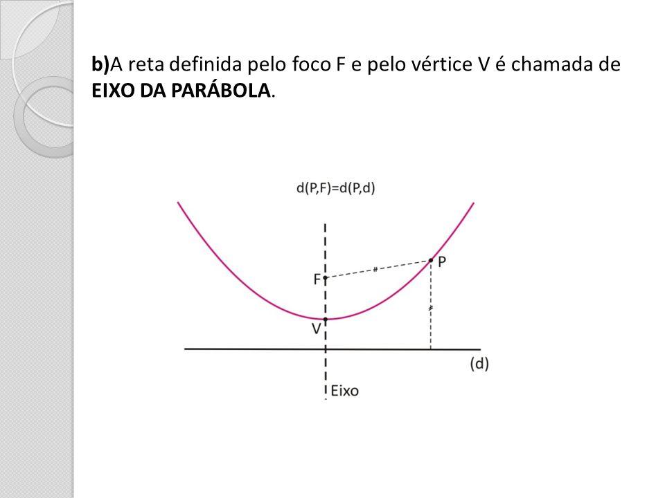 b)A reta definida pelo foco F e pelo vértice V é chamada de EIXO DA PARÁBOLA.