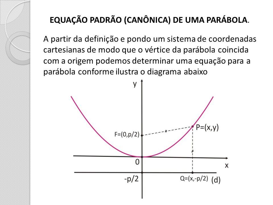 A partir da definição e pondo um sistema de coordenadas cartesianas de modo que o vértice da parábola coincida com a origem podemos determinar uma equ