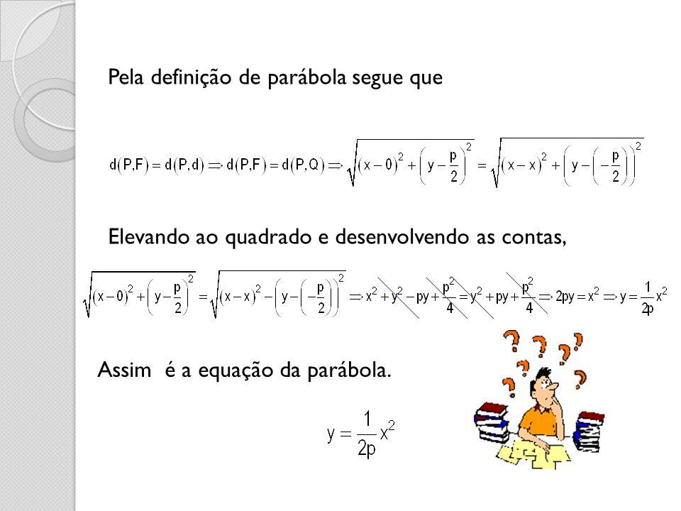 Pela definição de parábola segue que Elevando ao quadrado e desenvolvendo as contas, Assim é a equação da parábola.