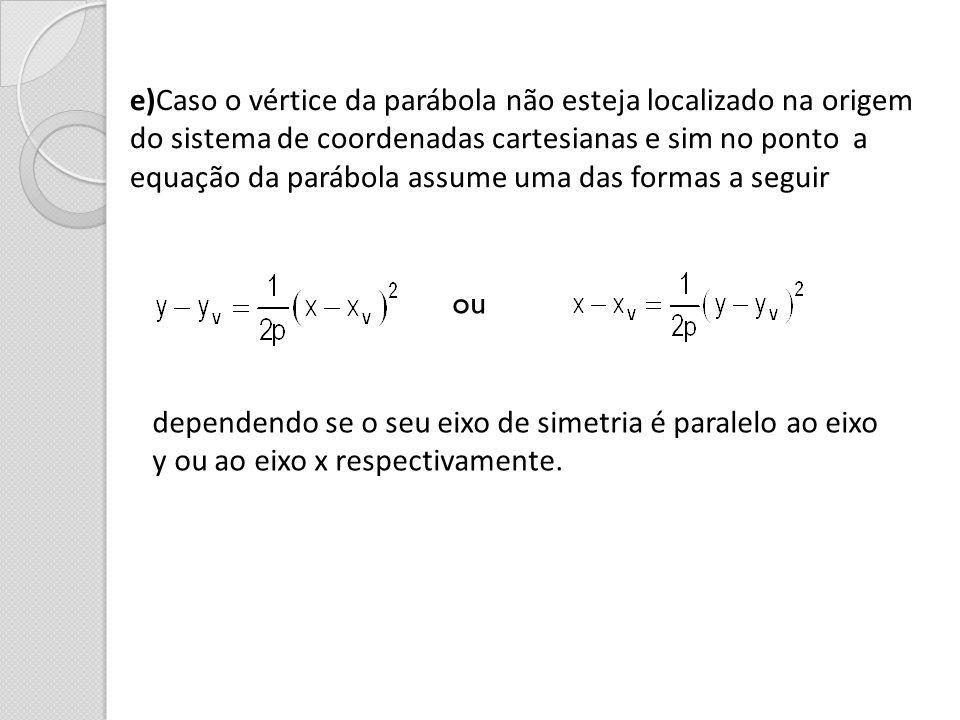 e)Caso o vértice da parábola não esteja localizado na origem do sistema de coordenadas cartesianas e sim no ponto a equação da parábola assume uma das