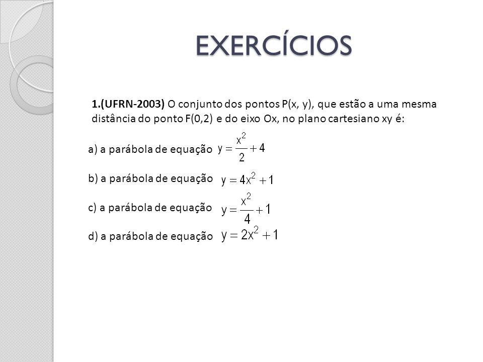 EXERCÍCIOS 1.(UFRN-2003) O conjunto dos pontos P(x, y), que estão a uma mesma distância do ponto F(0,2) e do eixo Ox, no plano cartesiano xy é: a) a p