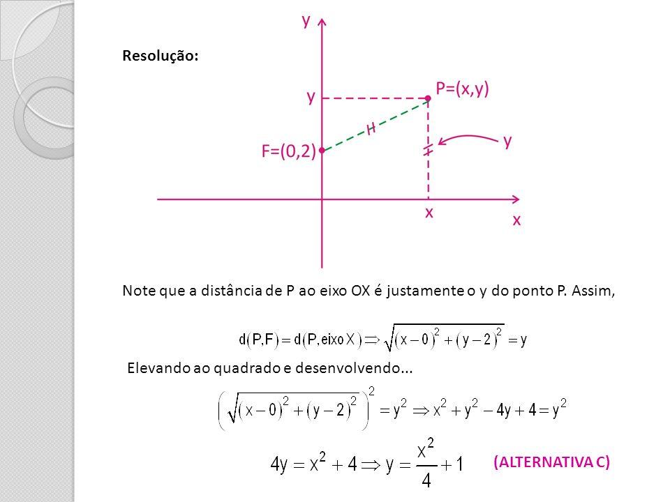 Resolução: Note que a distância de P ao eixo OX é justamente o y do ponto P. Assim, Elevando ao quadrado e desenvolvendo... (ALTERNATIVA C)