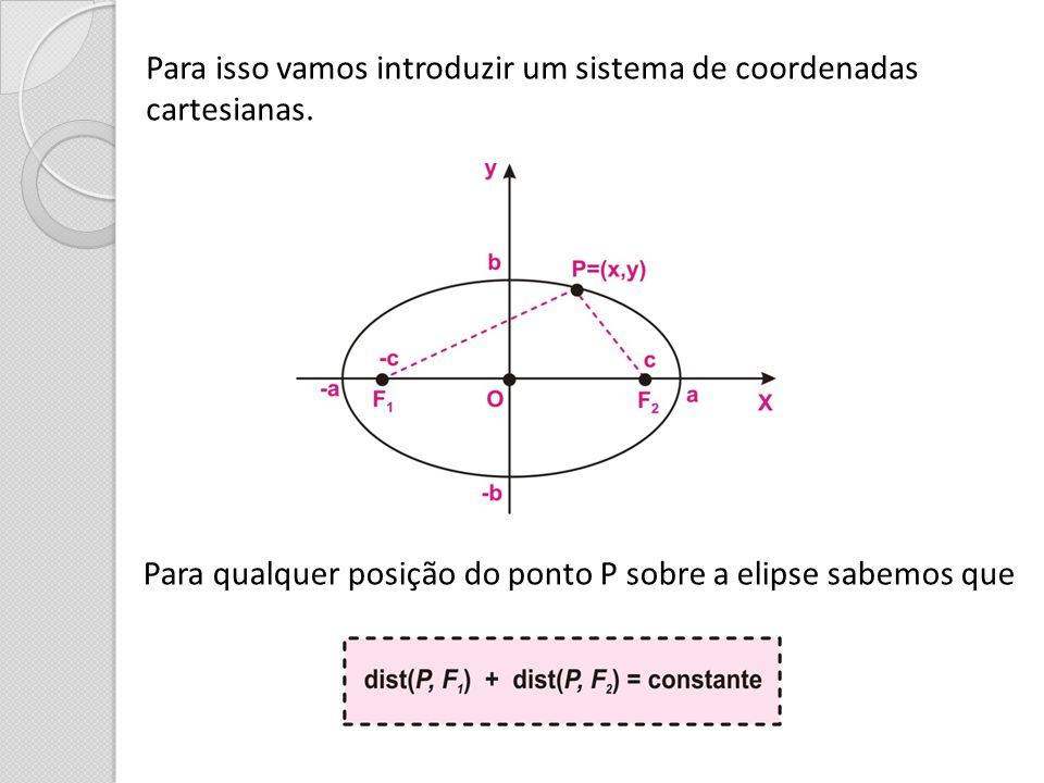 Para isso vamos introduzir um sistema de coordenadas cartesianas. Para qualquer posição do ponto P sobre a elipse sabemos que