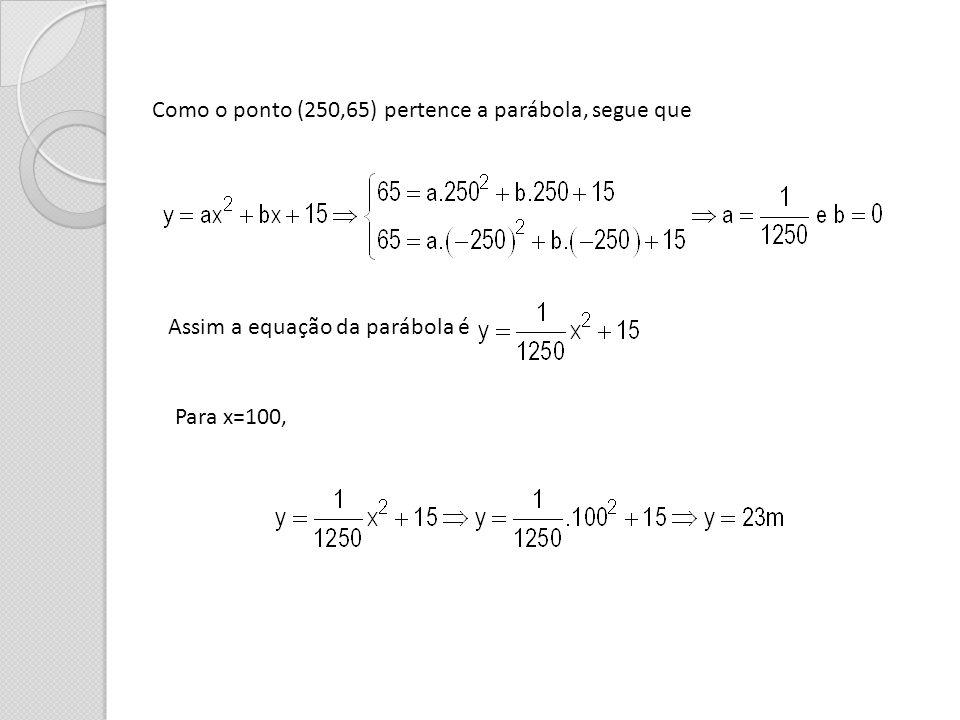 Como o ponto (250,65) pertence a parábola, segue que Assim a equação da parábola é Para x=100,