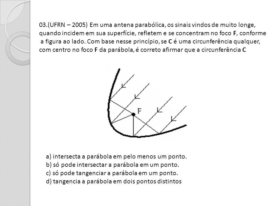 03.(UFRN – 2005) Em uma antena parabólica, os sinais vindos de muito longe, quando incidem em sua superfície, refletem e se concentram no foco F, conf