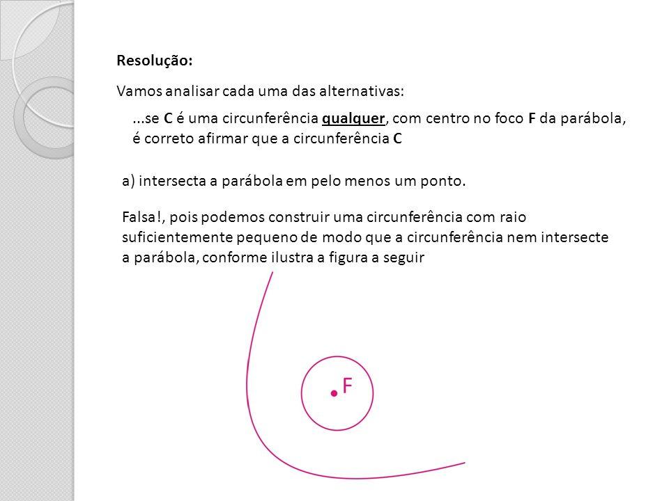 Resolução: Vamos analisar cada uma das alternativas: a) intersecta a parábola em pelo menos um ponto....se C é uma circunferência qualquer, com centro