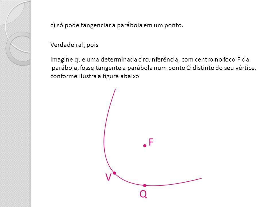 c) só pode tangenciar a parábola em um ponto. Verdadeira!, pois Imagine que uma determinada circunferência, com centro no foco F da parábola, fosse ta
