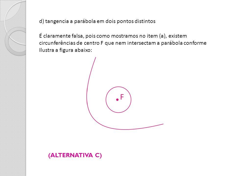 d) tangencia a parábola em dois pontos distintos É claramente falsa, pois como mostramos no item (a), existem circunferências de centro F que nem inte
