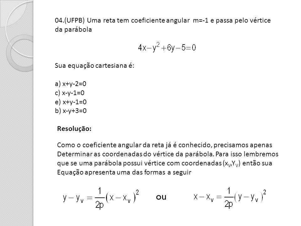 04.(UFPB) Uma reta tem coeficiente angular m=-1 e passa pelo vértice da parábola Sua equação cartesiana é: a) x+y-2=0 c) x-y-1=0 e) x+y-1=0 b) x-y+3=0