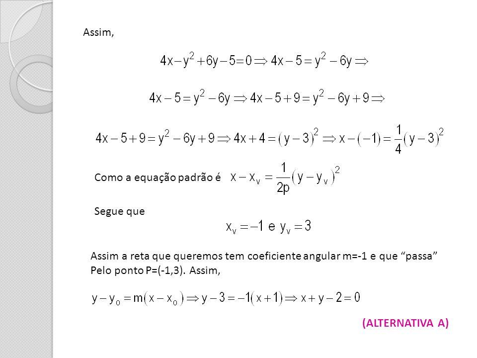 Assim, Como a equação padrão é Segue que Assim a reta que queremos tem coeficiente angular m=-1 e que passa Pelo ponto P=(-1,3). Assim, (ALTERNATIVA A