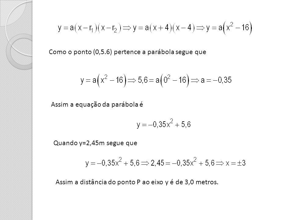 Como o ponto (0,5.6) pertence a parábola segue que Assim a equação da parábola é Quando y=2,45m segue que Assim a distância do ponto P ao eixo y é de