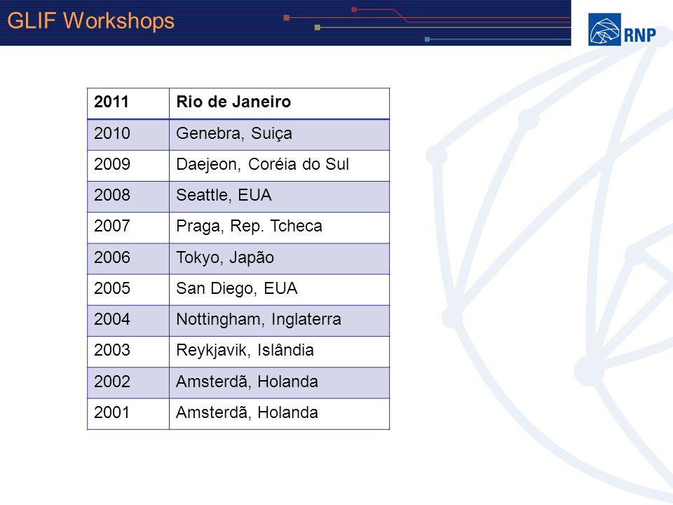 GLIF Workshops 2011Rio de Janeiro 2010Genebra, Suiça 2009Daejeon, Coréia do Sul 2008Seattle, EUA 2007Praga, Rep.