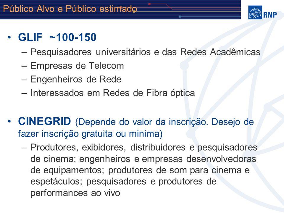 Público Alvo e Público estimado GLIF ~100-150 –Pesquisadores universitários e das Redes Acadêmicas –Empresas de Telecom –Engenheiros de Rede –Interessados em Redes de Fibra óptica CINEGRID (Depende do valor da inscrição.