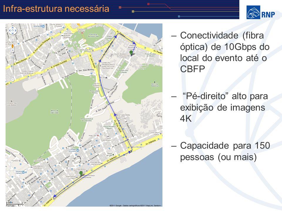 Infra-estrutura necessária –Conectividade (fibra óptica) de 10Gbps do local do evento até o CBFP – Pé-direito alto para exibição de imagens 4K –Capacidade para 150 pessoas (ou mais)