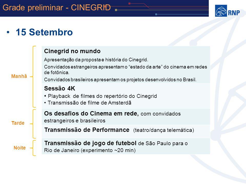 Grade preliminar - CINEGRID Cinegrid no mundo Apresentação da proposta e história do Cinegrid.