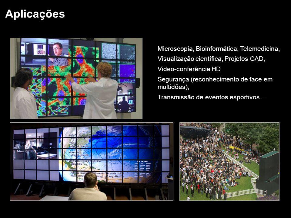 Microscopia, Bioinformática, Telemedicina, Visualização científica, Projetos CAD, Video-conferência HD Segurança (reconhecimento de face em multidões), Transmissão de eventos esportivos...