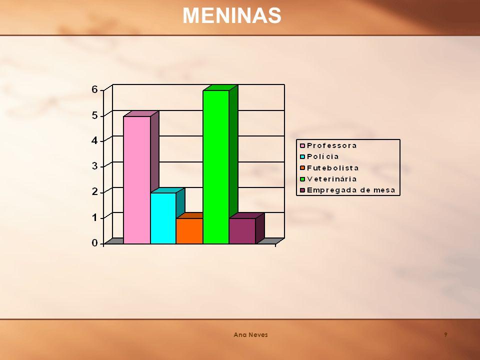 Ana Neves9 MENINAS