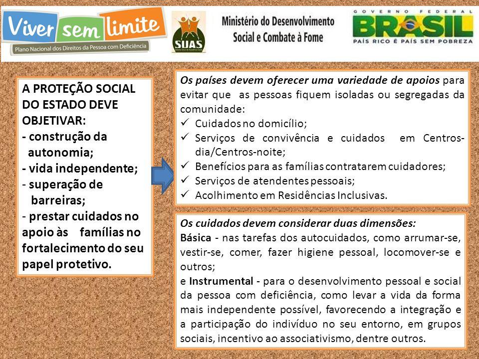 O Brasil instituiu o Plano Nacional VIVER SEM LIMITE 2012/14, em 4 eixos: -Acesso à Educação, -Inclusão Social, -Acessibilidade e -Saúde.