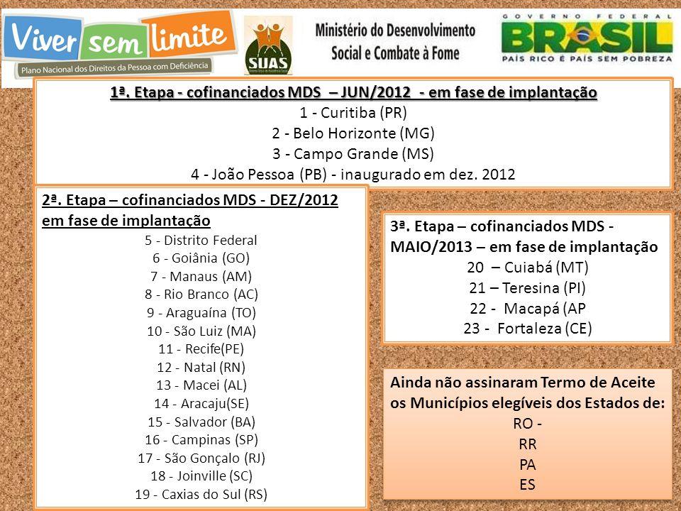 1ª. Etapa - cofinanciados MDS – JUN/2012 - em fase de implantação 1 - Curitiba (PR) 2 - Belo Horizonte (MG) 3 - Campo Grande (MS) 4 - João Pessoa (PB)