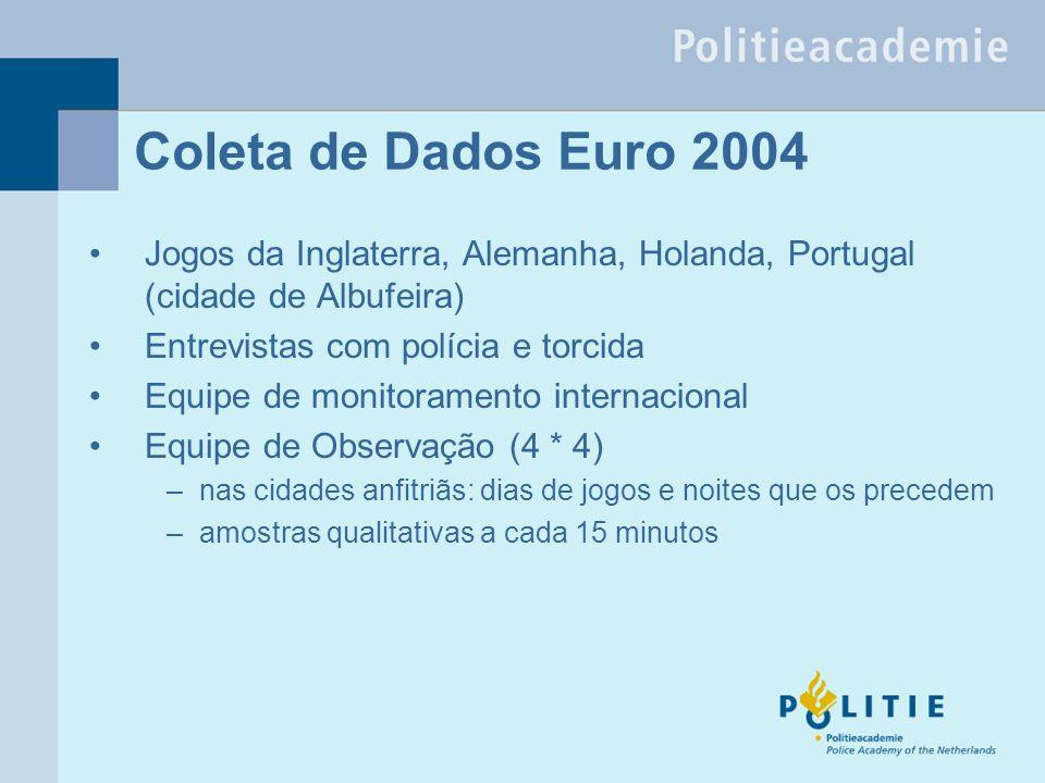 Coleta de Dados Euro 2004 Jogos da Inglaterra, Alemanha, Holanda, Portugal (cidade de Albufeira) Entrevistas com polícia e torcida Equipe de monitoramento internacional Equipe de Observação (4 * 4) –nas cidades anfitriãs: dias de jogos e noites que os precedem –amostras qualitativas a cada 15 minutos