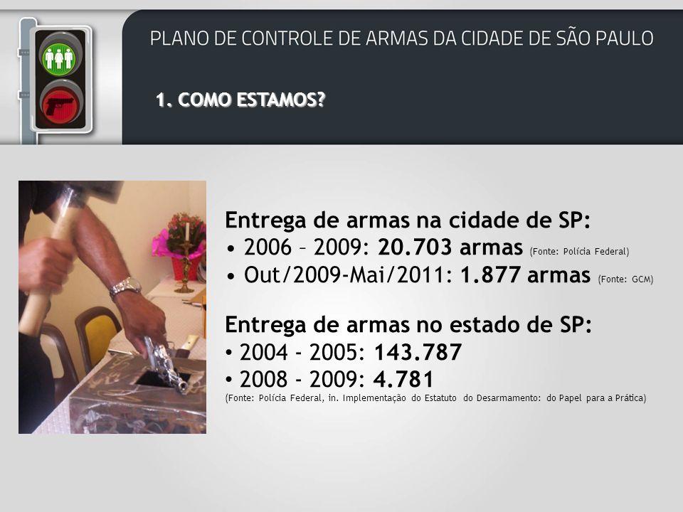 Entrega de armas na cidade de SP: 2006 – 2009: 20.703 armas (Fonte: Polícia Federal) Out/2009-Mai/2011: 1.877 armas (Fonte: GCM) Entrega de armas no estado de SP: 2004 - 2005: 143.787 2008 - 2009: 4.781 (Fonte: Polícia Federal, in.