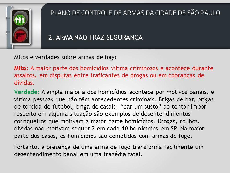 Mitos e verdades sobre armas de fogo Mito: Mito: A maior parte dos homicídios vitima criminosos e acontece durante assaltos, em disputas entre traficantes de drogas ou em cobranças de dívidas.