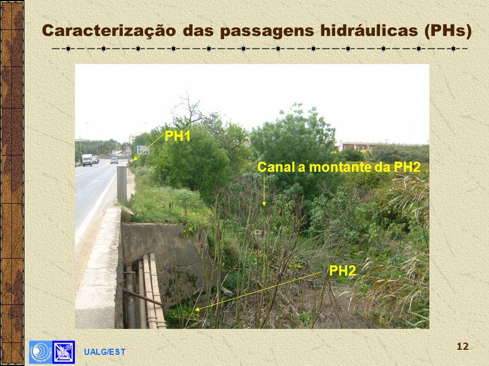 UALG/EST 12 Caracterização das passagens hidráulicas (PHs) Canal a montante da PH2 PH2 PH1