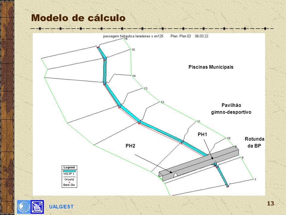 UALG/EST 13 Modelo de cálculo PH1 PH2 Piscinas Municipais Pavilhão gimno-desportivo Rotunda da BP