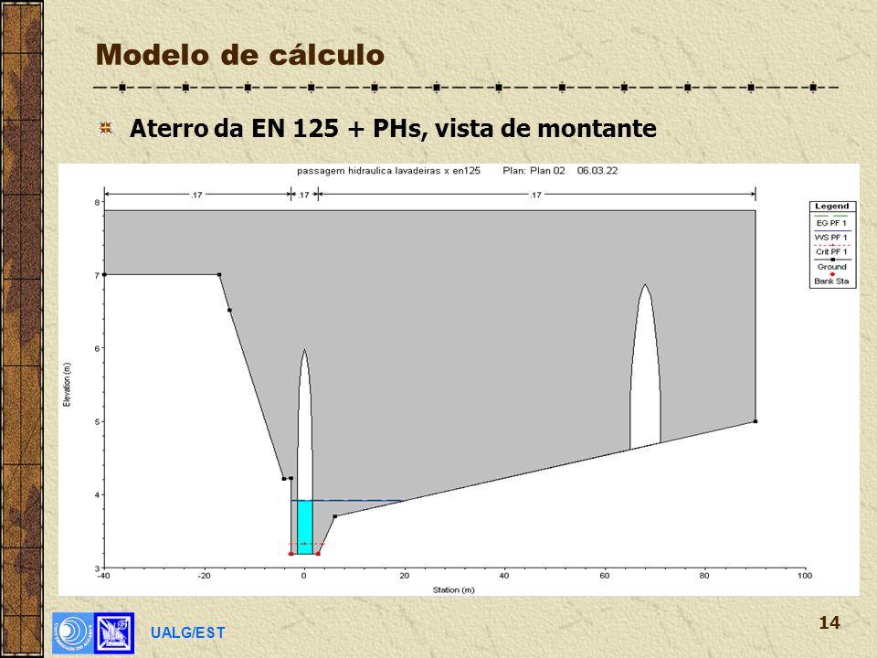 UALG/EST 14 Modelo de cálculo Aterro da EN 125 + PHs, vista de montante