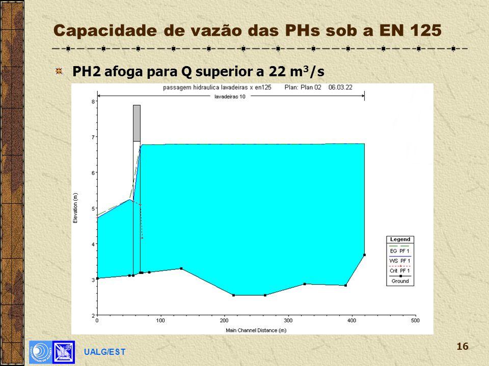 UALG/EST 16 Capacidade de vazão das PHs sob a EN 125 PH2 afoga para Q superior a 22 m 3 /s