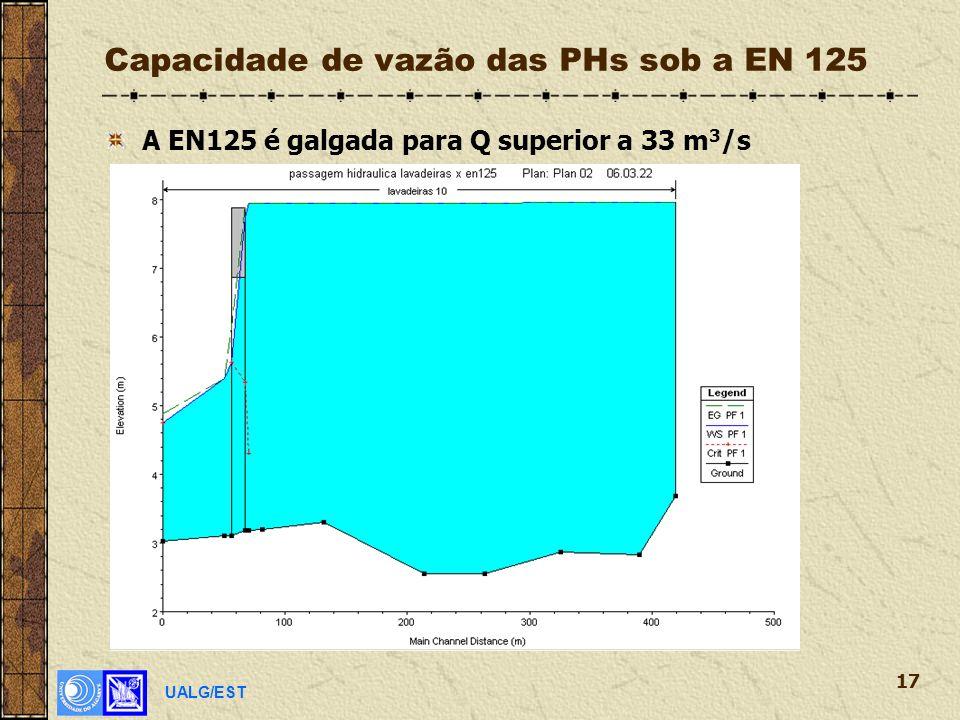 UALG/EST 17 Capacidade de vazão das PHs sob a EN 125 A EN125 é galgada para Q superior a 33 m 3 /s
