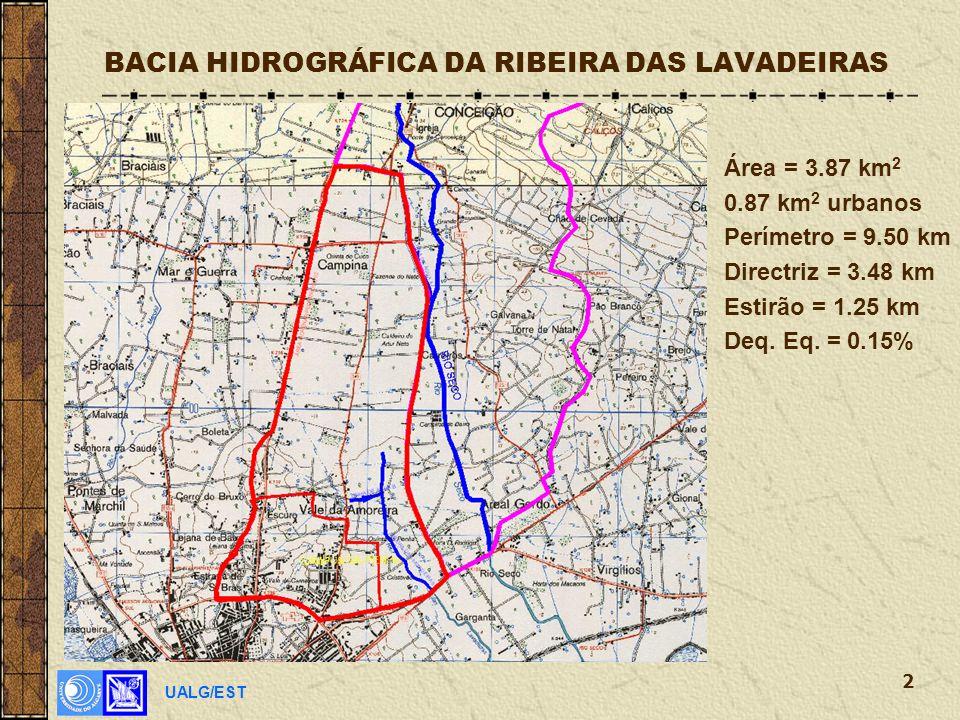 UALG/EST 2 BACIA HIDROGRÁFICA DA RIBEIRA DAS LAVADEIRAS Área = 3.87 km 2 0.87 km 2 urbanos Perímetro = 9.50 km Directriz = 3.48 km Estirão = 1.25 km Deq.