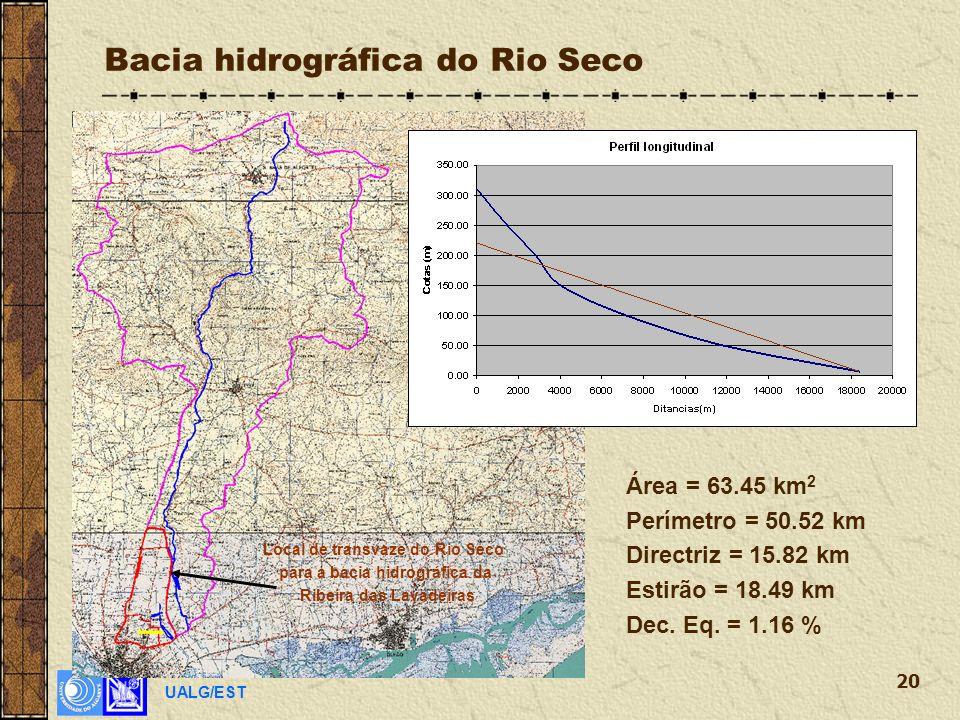 UALG/EST 20 Bacia hidrográfica do Rio Seco Área = 63.45 km 2 Perímetro = 50.52 km Directriz = 15.82 km Estirão = 18.49 km Dec. Eq. = 1.16 % Local de t
