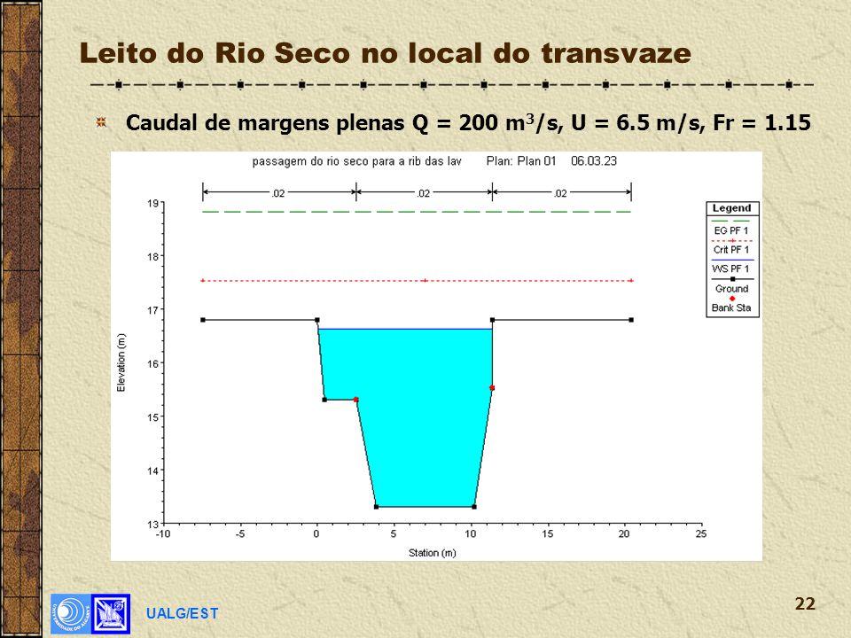 UALG/EST 22 Leito do Rio Seco no local do transvaze Caudal de margens plenas Q = 200 m 3 /s, U = 6.5 m/s, Fr = 1.15