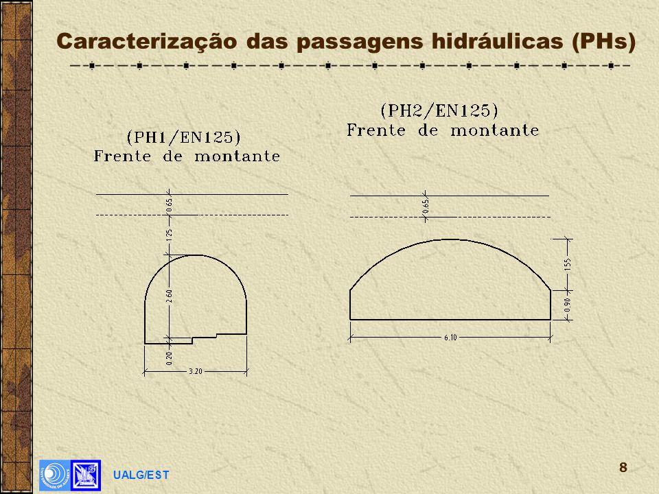 UALG/EST 8 Caracterização das passagens hidráulicas (PHs)